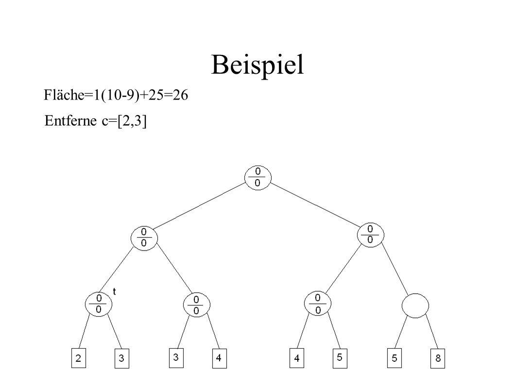 Beispiel Fläche=1(10-9)+25=26 Entferne c=[2,3]